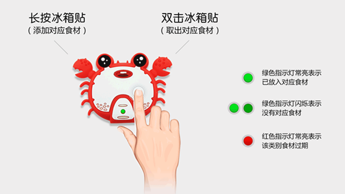 手机电池可以放冰箱_E时代厨房精灵——饕餮+智能冰箱贴_跨界科技Neocross—设计赋能新 ...